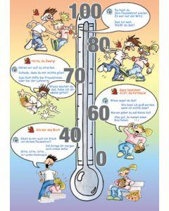 Poster Gewaltthermometer